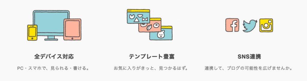 JUGEMブログの機能
