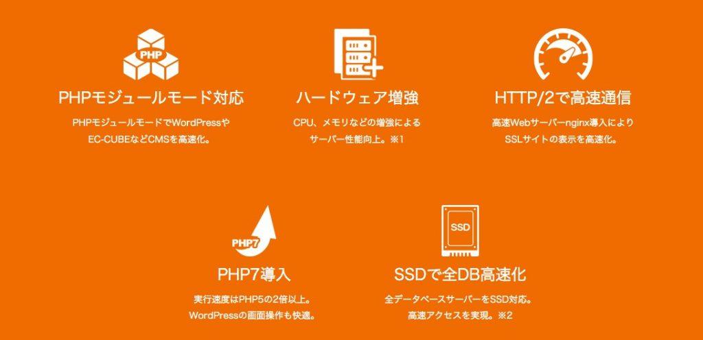 さくらレンタルサーバーのサーバー速度の改善