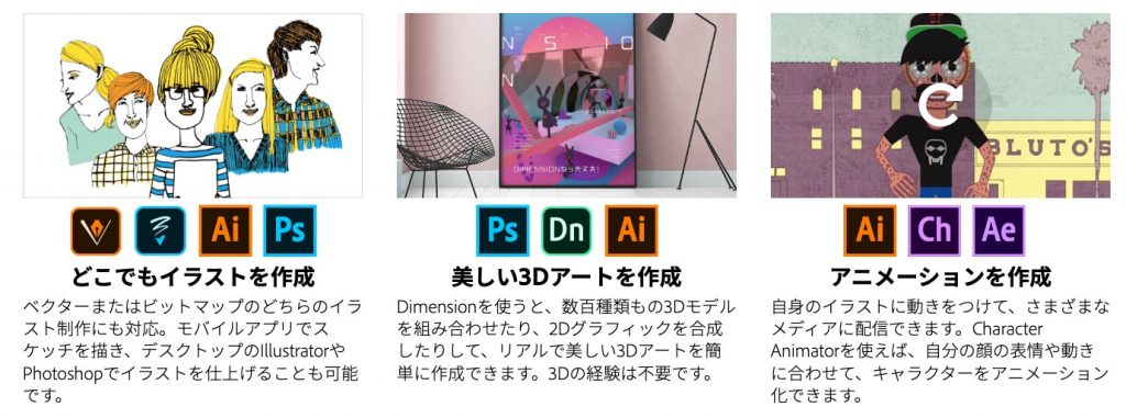 Adobeソフトのよく使う組み合わせ